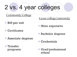 2 YEAR COLLEGE DEGREE