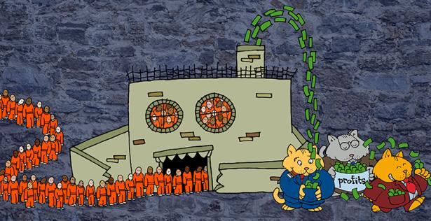 4993-private-prisons-779x400
