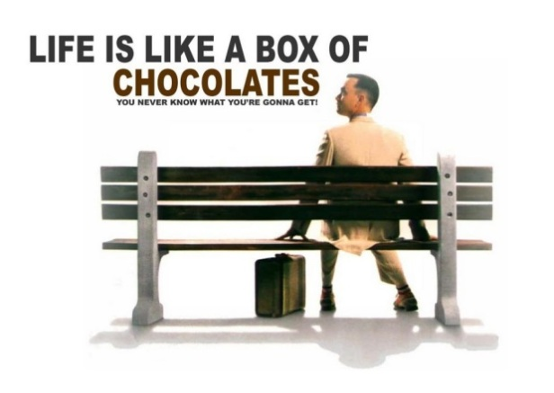 box-of-chocolates