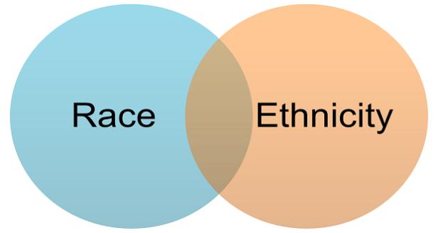 race-ethnicity-620x330