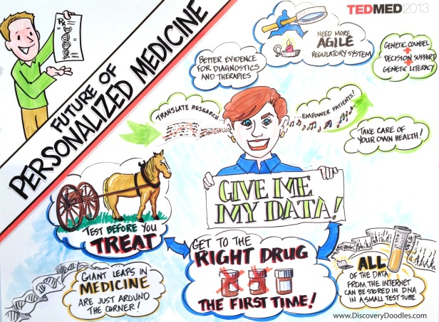19_future-of-personalized-medicine