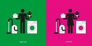 Image result for gender norms